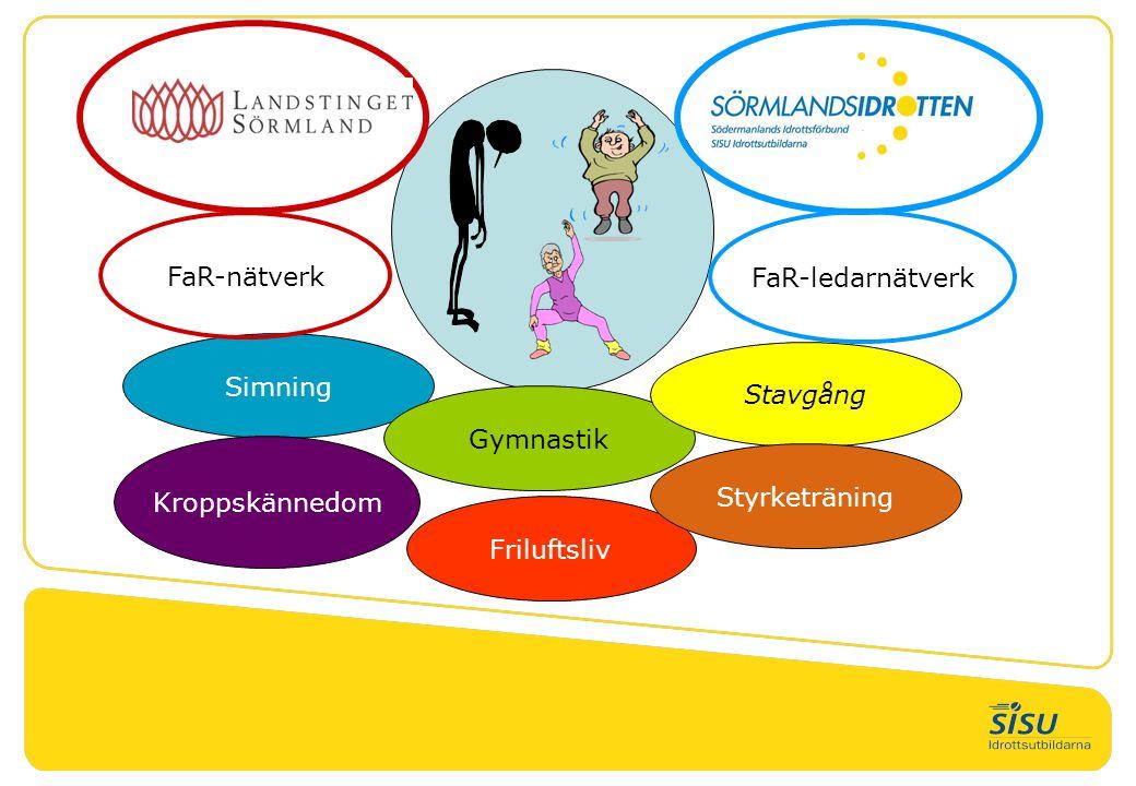 Simning Friluftsliv Gymnastik Stavgång Styrketräning Kroppskännedom FaR-nätverk FaR-ledarnätverk