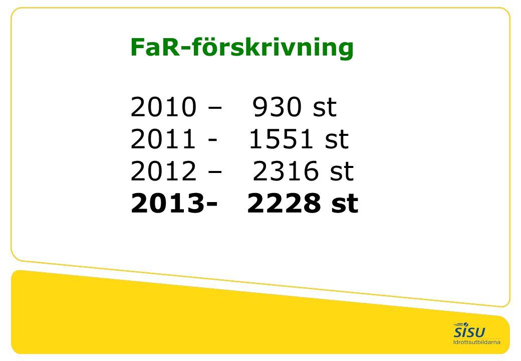 FaR-förskrivning 2010 – 930 st 2011 - 1551 st 2012 – 2316 st 2013- 2228 st