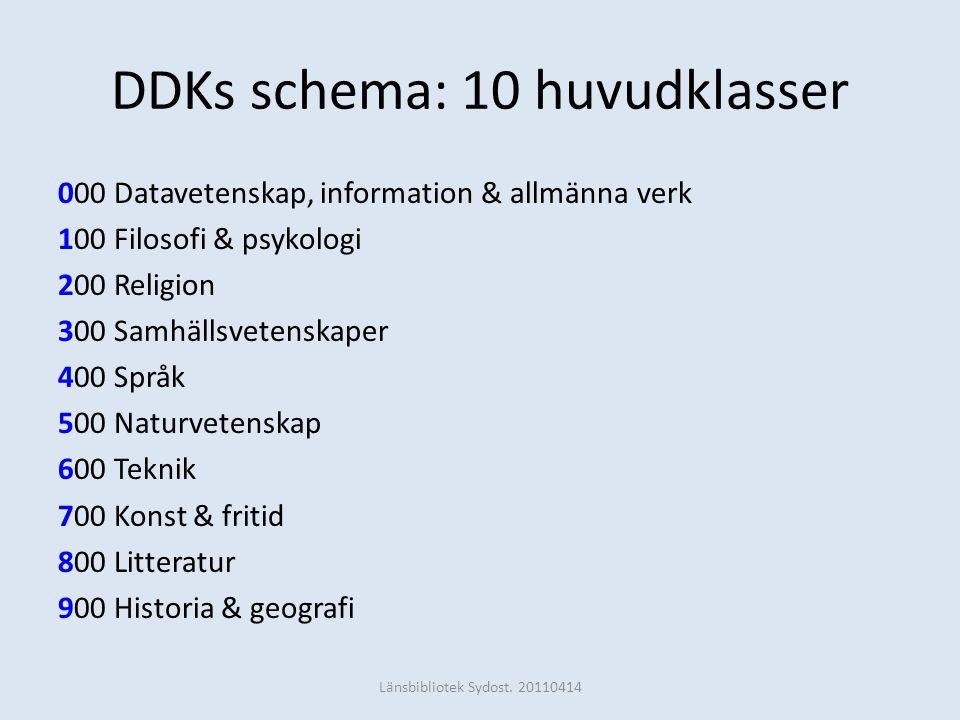 DDKs schema: 10 huvudklasser 000 Datavetenskap, information & allmänna verk 100 Filosofi & psykologi 200 Religion 300 Samhällsvetenskaper 400 Språk 50
