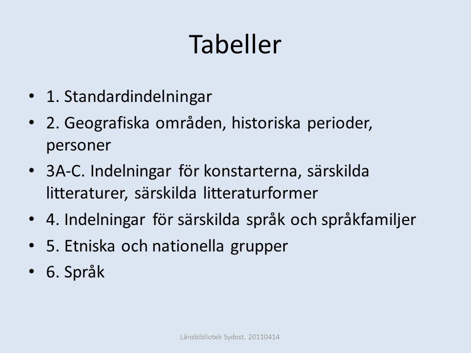 Tabeller • 1. Standardindelningar • 2. Geografiska områden, historiska perioder, personer • 3A-C. Indelningar för konstarterna, särskilda litteraturer