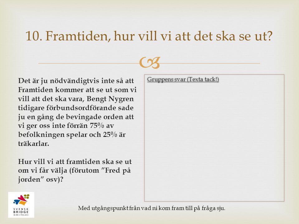  Det är ju nödvändigtvis inte så att Framtiden kommer att se ut som vi vill att det ska vara, Bengt Nygren tidigare förbundsordförande sade ju en gång de bevingade orden att vi ger oss inte förrän 75% av befolkningen spelar och 25% är träkarlar.