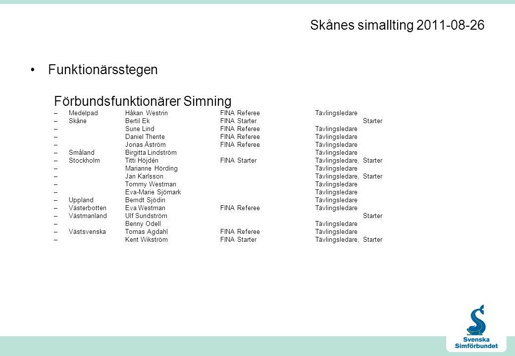 Skånes simallting 2011-08-26 •Funktionärsstegen Förbundsfunktionärer Simning –MedelpadHåkan WestrinFINA RefereeTävlingsledare –SkåneBertil EkFINA Star