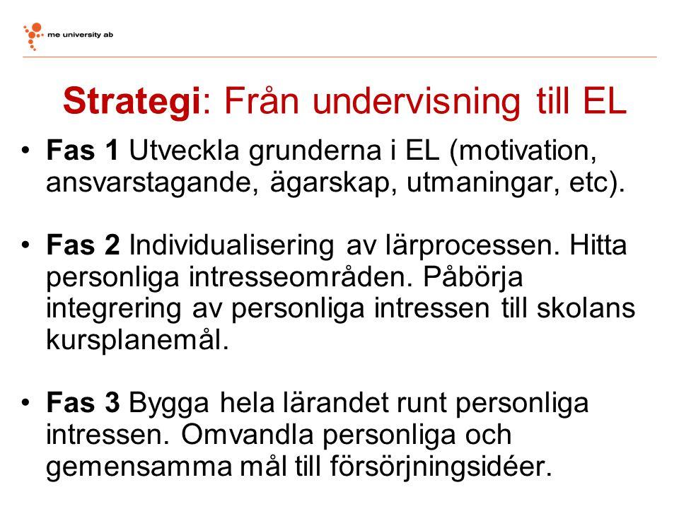 Strategi: Från undervisning till EL •Fas 1 Utveckla grunderna i EL (motivation, ansvarstagande, ägarskap, utmaningar, etc). •Fas 2 Individualisering a