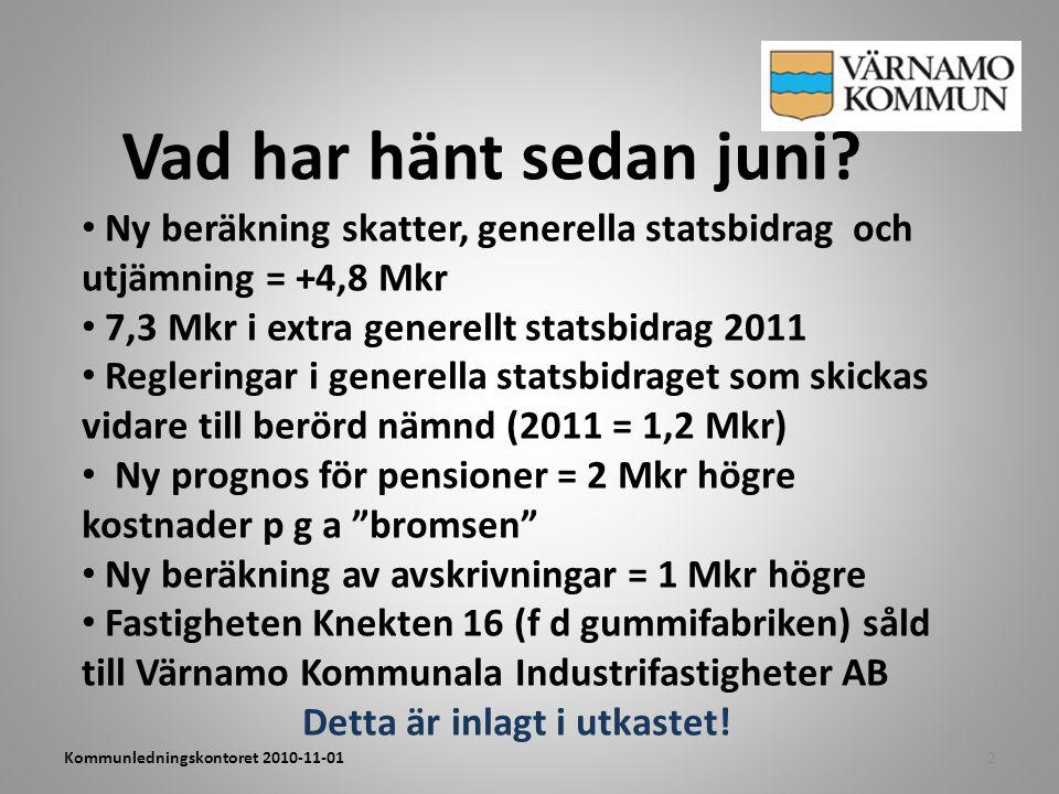 Vad har hänt sedan juni? 2 • Ny beräkning skatter, generella statsbidrag och utjämning = +4,8 Mkr • 7,3 Mkr i extra generellt statsbidrag 2011 • Regle