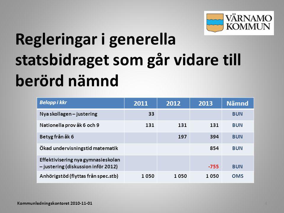 Regleringar i generella statsbidraget som går vidare till berörd nämnd 4Kommunledningskontoret 2010-11-01 Belopp i kkr 201120122013Nämnd Nya skollagen