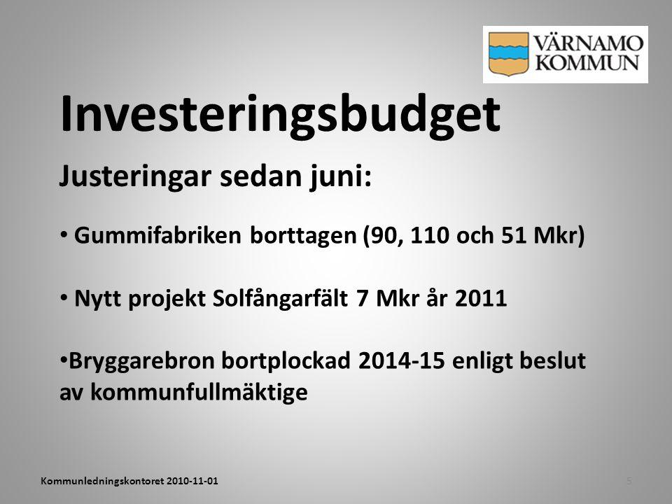 Investeringsbudget Justeringar sedan juni: 5 • Gummifabriken borttagen (90, 110 och 51 Mkr) • Nytt projekt Solfångarfält 7 Mkr år 2011 • Bryggarebron bortplockad 2014-15 enligt beslut av kommunfullmäktige Kommunledningskontoret 2010-11-01