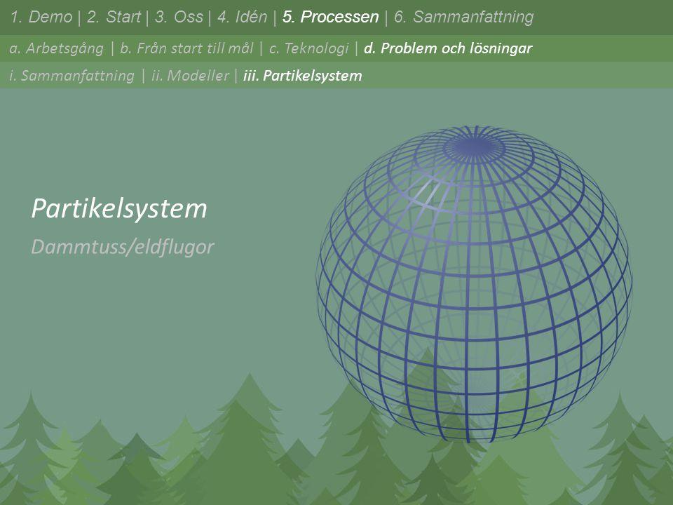 i. Sammanfattning | ii. Modeller | iii. Partikelsystem 1.