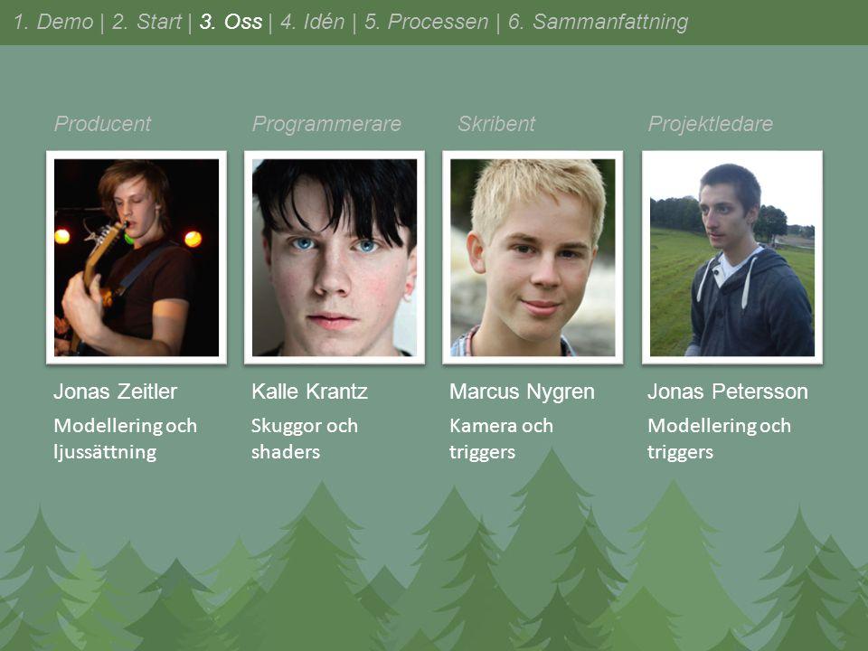Jonas Zeitler Modellering och ljussättning Kalle Krantz Skuggor och shaders Marcus Nygren Kamera och triggers Jonas Petersson Modellering och triggers ProducentProgrammerareSkribentProjektledare 1.