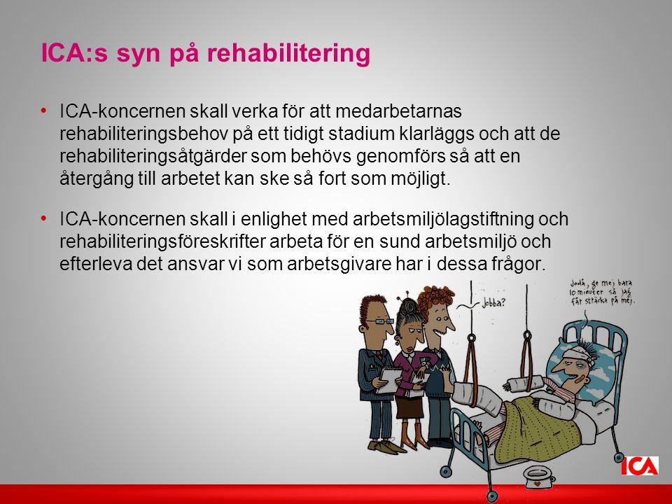 Arbetsprestation Alkohol- och drogproblem försämrar drastiskt arbets- prestationen, vilket t.ex.