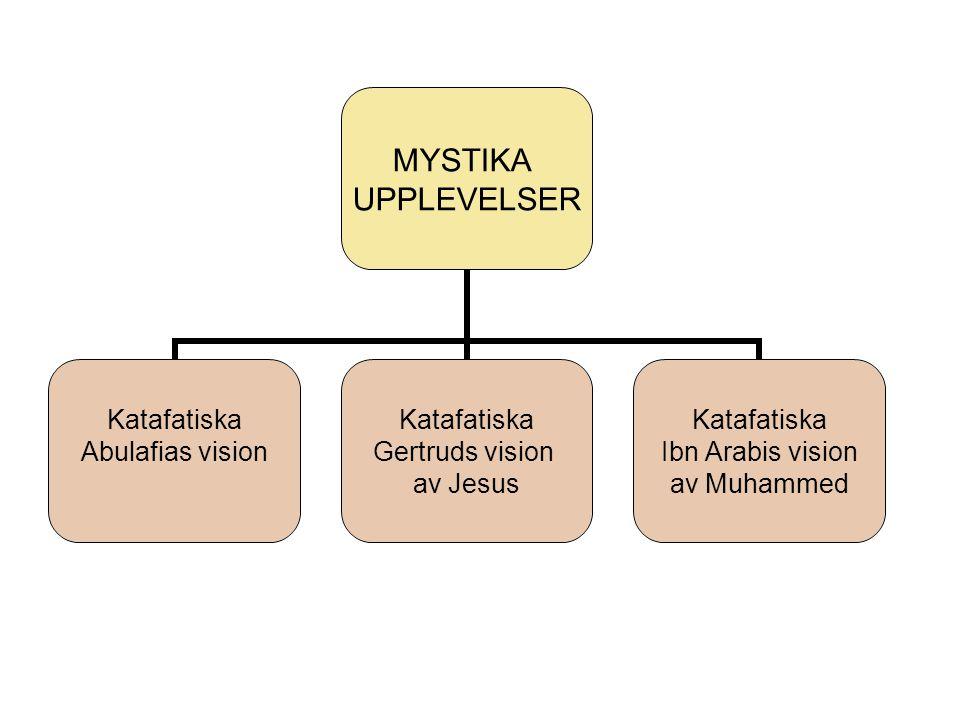 MYSTIKA UPPLEVELSER Katafatiska Abulafias vision Katafatiska Gertruds vision av Jesus Katafatiska Ibn Arabis vision av Muhammed