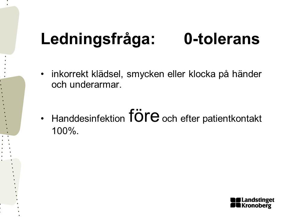 Ledningsfråga: 0-tolerans •inkorrekt klädsel, smycken eller klocka på händer och underarmar. •Handdesinfektion före och efter patientkontakt 100%.
