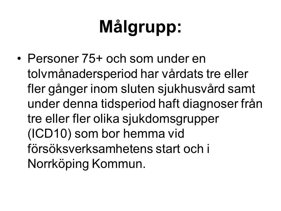 Idéen •Bottnar i policydokument framtagen av Svensk Geriatrisk Förening (SGF), Svensk Allmän Medicinskt Förening (SFAM) och Svensk Förening for Internmedicin (SIM) med förankring inom landets pensionärsorganisationer.