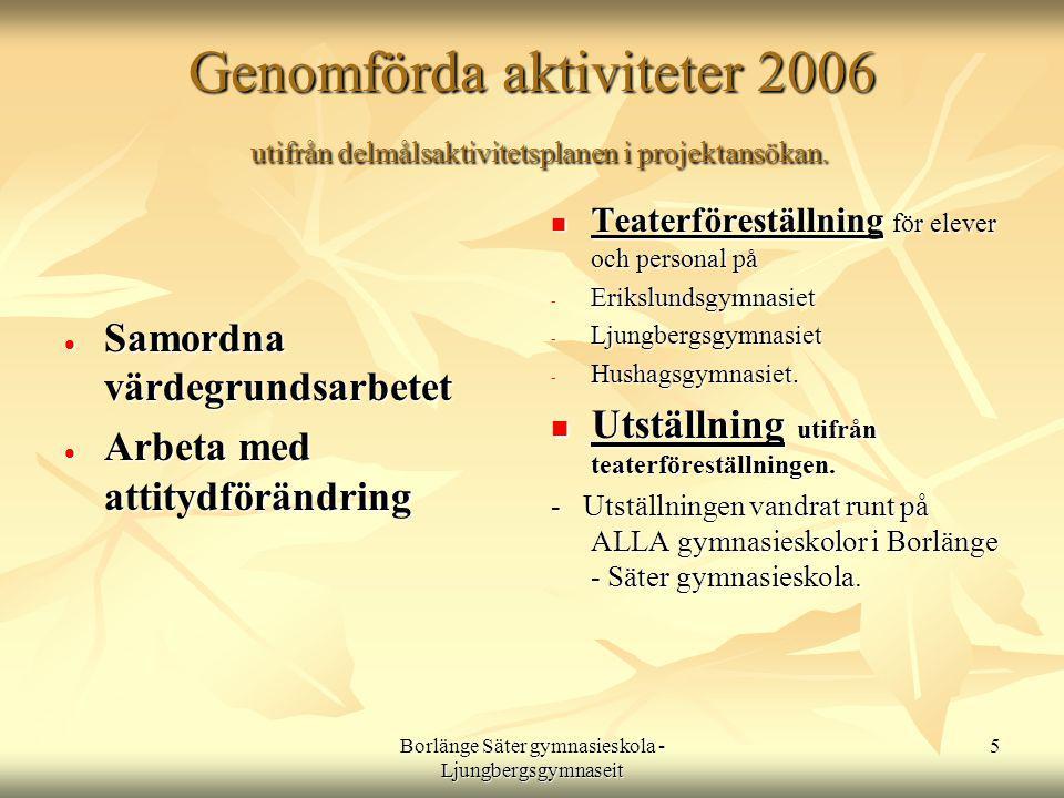 Borlänge Säter gymnasieskola - Ljungbergsgymnaseit 5 Genomförda aktiviteter 2006 utifrån delmålsaktivitetsplanen i projektansökan.