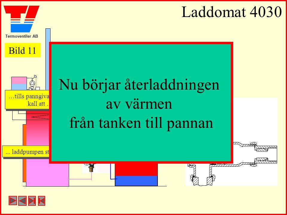 Termoventiler AB Laddomat 4030 Luftare …tills panngivaren är så kall att... …tills panngivaren är så kall att...... laddpumpen stoppas...... laddpumpe