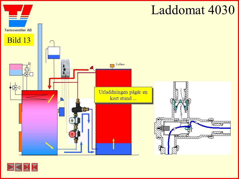 Termoventiler AB Laddomat 4030 Luftare Urladdningen pågår en kort stund... Urladdningen pågår en kort stund... Bild 13