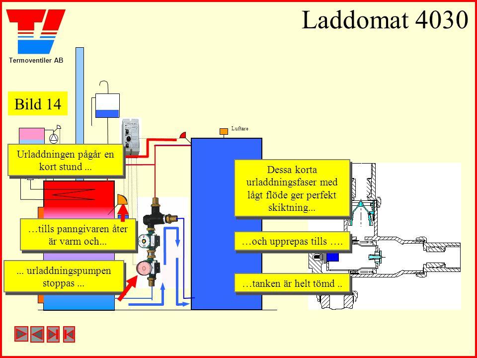 Termoventiler AB Laddomat 4030 Luftare …tills panngivaren åter är varm och... …tills panngivaren åter är varm och...... urladdningspumpen stoppas.....