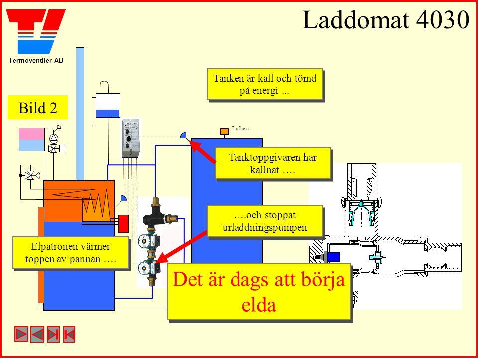 Termoventiler AB Laddomat 4030 Luftare Elpatronen värmer toppen av pannan …. Elpatronen värmer toppen av pannan …. Tanken är kall och tömd på energi..