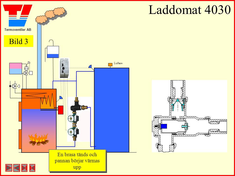 Termoventiler AB Laddomat 4030 Luftare En brasa tänds och pannan börjar värmas upp En brasa tänds och pannan börjar värmas upp Bild 3