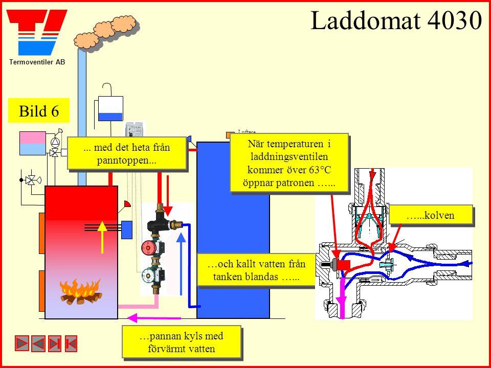 Termoventiler AB Laddomat 4030 Luftare …och kallt vatten från tanken blandas …... …och kallt vatten från tanken blandas …... …pannan kyls med förvärmt