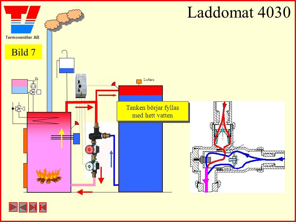 Termoventiler AB Laddomat 4030 Luftare Tanken börjar fyllas med hett vatten Tanken börjar fyllas med hett vatten Bild 7