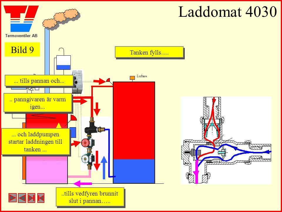 Termoventiler AB Laddomat 4030 Luftare... tills pannan och...... tills pannan och... Tanken fylls…. Tanken fylls….... och laddpumpen startar laddninge