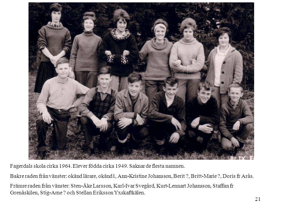 21 Fagerdals skola cirka 1964. Elever födda cirka 1949. Saknar de flesta namnen. Bakre raden från vänster: okänd lärare, okänd1, Ann-Kristine Johansso