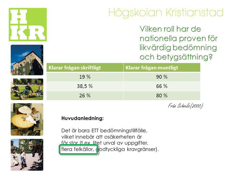 Från Schoulz(2000) Klarar frågan skriftligtKlarar frågan muntligt 19 %90 % 38,5 %66 % 26 %80 %
