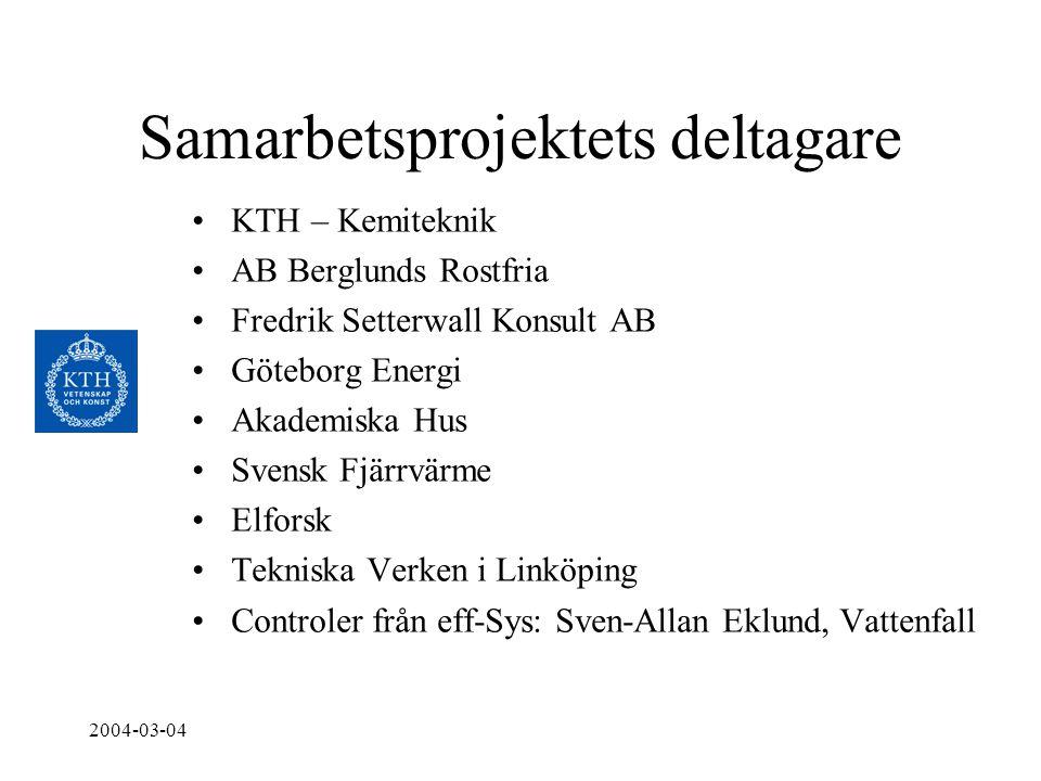 2004-03-04 Samarbetsprojektets deltagare •KTH – Kemiteknik •AB Berglunds Rostfria •Fredrik Setterwall Konsult AB •Göteborg Energi •Akademiska Hus •Sve