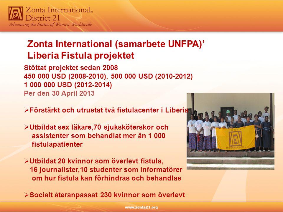 Zonta International (samarbete UNFPA)' Liberia Fistula projektet Stöttat projektet sedan 2008 450 000 USD (2008-2010), 500 000 USD (2010-2012) 1 000 000 USD (2012-2014) Per den 30 April 2013  Förstärkt och utrustat två fistulacenter i Liberia  Utbildat sex läkare,70 sjuksköterskor och assistenter som behandlat mer än 1 000 fistulapatienter  Utbildat 20 kvinnor som överlevt fistula, 16 journalister,10 studenter som informatörer om hur fistula kan förhindras och behandlas  Socialt återanpassat 230 kvinnor som överlevt
