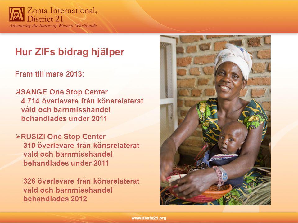 Hur ZIFs bidrag hjälper Fram till mars 2013:  ISANGE One Stop Center 4 714 överlevare från könsrelaterat våld och barnmisshandel behandlades under 20