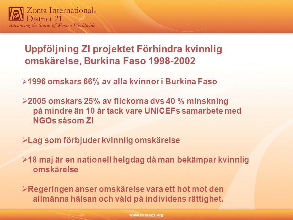  1996 omskars 66% av alla kvinnor i Burkina Faso  2005 omskars 25% av flickorna dvs 40 % minskning på mindre än 10 år tack vare UNICEFs samarbete me