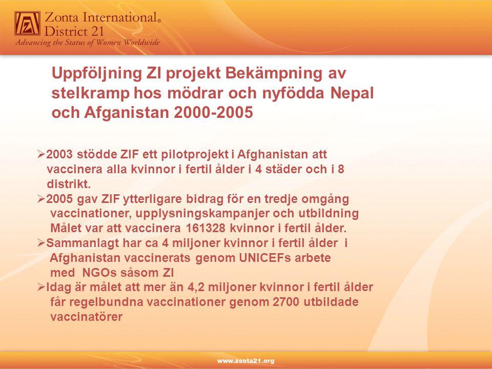  2003 stödde ZIF ett pilotprojekt i Afghanistan att vaccinera alla kvinnor i fertil ålder i 4 städer och i 8 distrikt.  2005 gav ZIF ytterligare bid