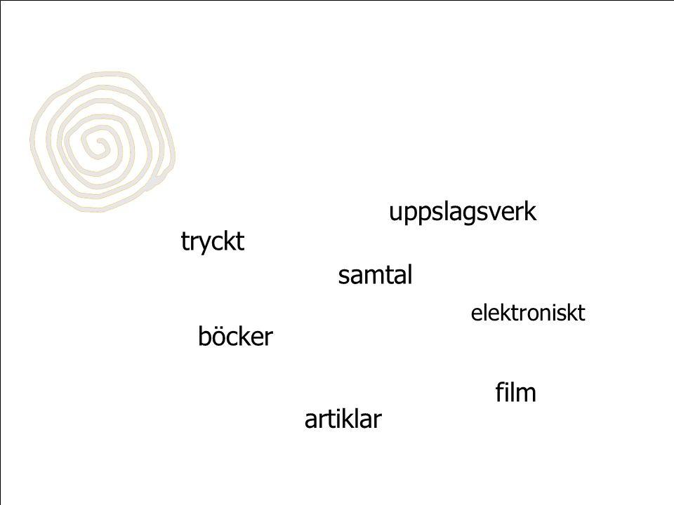 tryckt böcker uppslagsverk samtal film artiklar elektroniskt