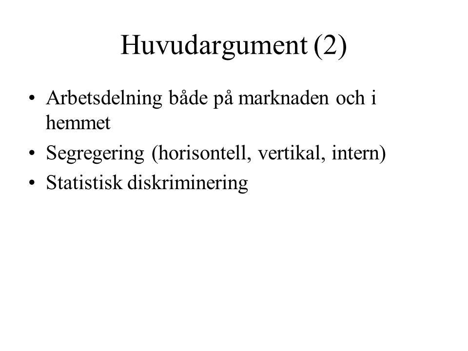 Huvudargument (2) •Arbetsdelning både på marknaden och i hemmet •Segregering (horisontell, vertikal, intern) •Statistisk diskriminering