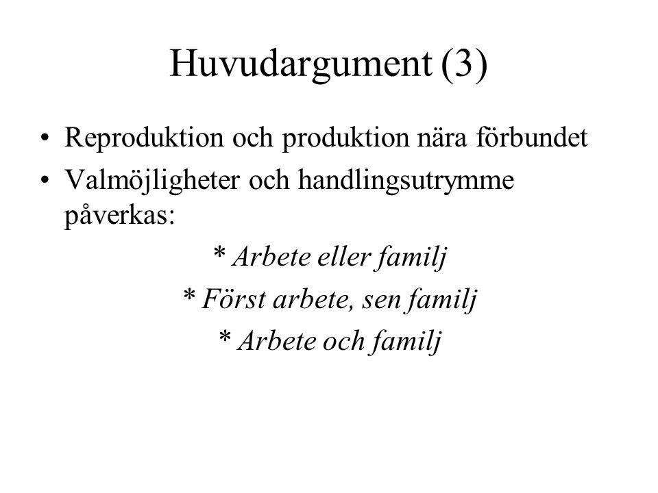Huvudargument (3) •Reproduktion och produktion nära förbundet •Valmöjligheter och handlingsutrymme påverkas: * Arbete eller familj * Först arbete, sen familj * Arbete och familj
