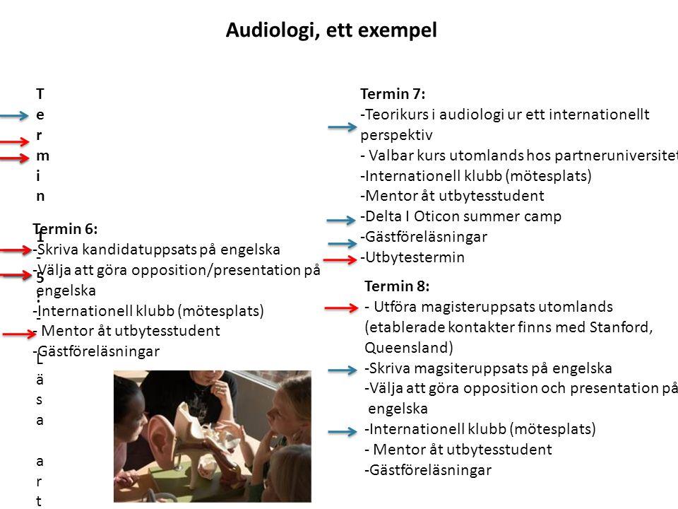 Termin 1-5:- Läsa artikel/skriver referat på engelska-Delta Audiologiskt forum-Internationell klubb (mötesplats)- Mentor åt utbytesstudent-GästföreläsningarTermin 1-5:- Läsa artikel/skriver referat på engelska-Delta Audiologiskt forum-Internationell klubb (mötesplats)- Mentor åt utbytesstudent-Gästföreläsningar Termin 6: -Skriva kandidatuppsats på engelska -Välja att göra opposition/presentation på engelska -Internationell klubb (mötesplats) - Mentor åt utbytesstudent -Gästföreläsningar Termin 7: -Teorikurs i audiologi ur ett internationellt perspektiv - Valbar kurs utomlands hos partneruniversitet -Internationell klubb (mötesplats) -Mentor åt utbytesstudent -Delta I Oticon summer camp -Gästföreläsningar -Utbytestermin Termin 8: - Utföra magisteruppsats utomlands (etablerade kontakter finns med Stanford, Queensland) -Skriva magsiteruppsats på engelska -Välja att göra opposition och presentation på engelska -Internationell klubb (mötesplats) - Mentor åt utbytesstudent -Gästföreläsningar Audiologi, ett exempel