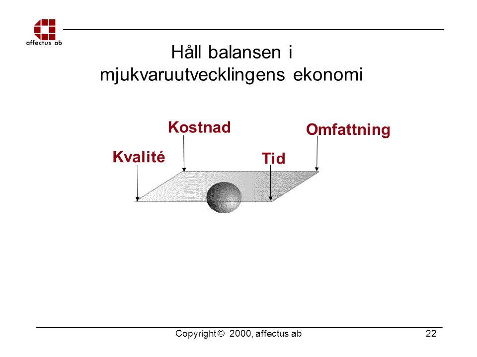 Copyright © 2000, affectus ab 22 Håll balansen i mjukvaruutvecklingens ekonomi Kostnad Tid Kvalité Omfattning