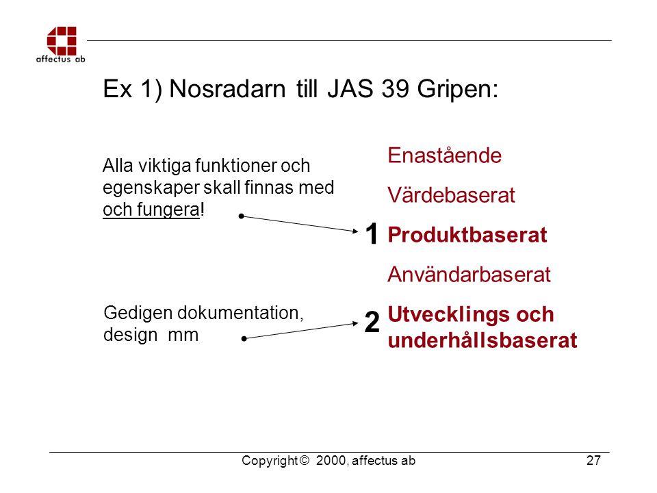 Copyright © 2000, affectus ab 27 Användarbaserat Enastående Värdebaserat Produktbaserat Utvecklings och underhållsbaserat Ex 1) Nosradarn till JAS 39 Gripen: Alla viktiga funktioner och egenskaper skall finnas med och fungera.