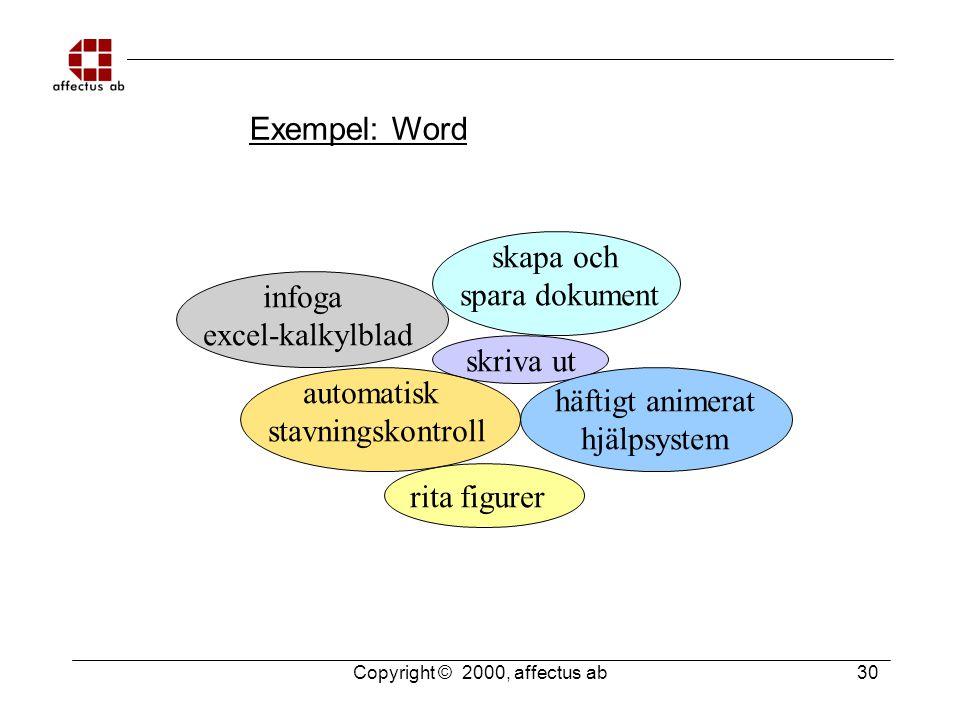 Copyright © 2000, affectus ab 30 Exempel: Word skriva ut skapa och spara dokument häftigt animerat hjälpsystem infoga excel-kalkylblad rita figurer automatisk stavningskontroll