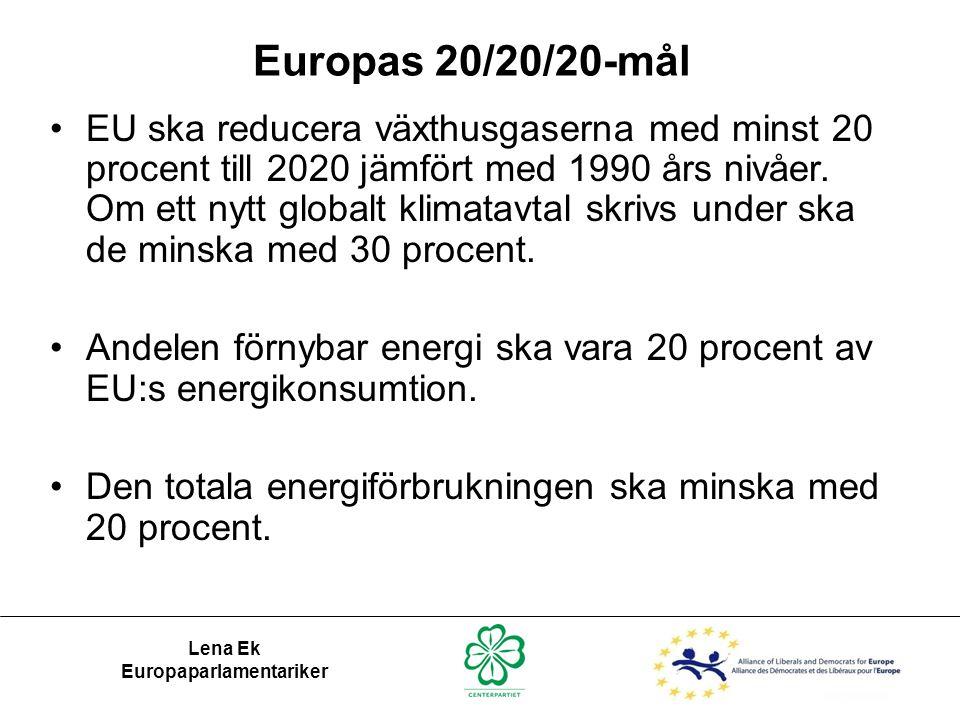 Lena Ek Europaparlamentariker Europas 20/20/20-mål •EU ska reducera växthusgaserna med minst 20 procent till 2020 jämfört med 1990 års nivåer. Om ett