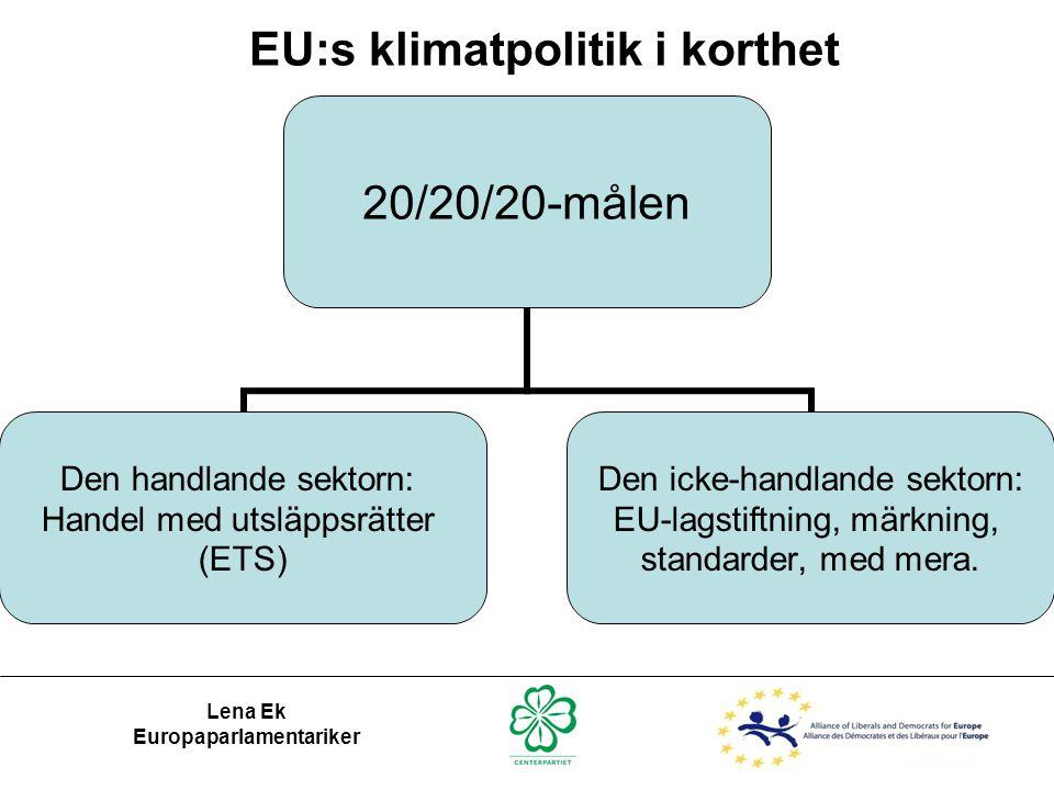 Lena Ek Europaparlamentariker 20/20/20-målen Den handlande sektorn: Handel med utsläppsrätter (ETS) Den icke-handlande sektorn: EU-lagstiftning, märkning, standarder, med mera.