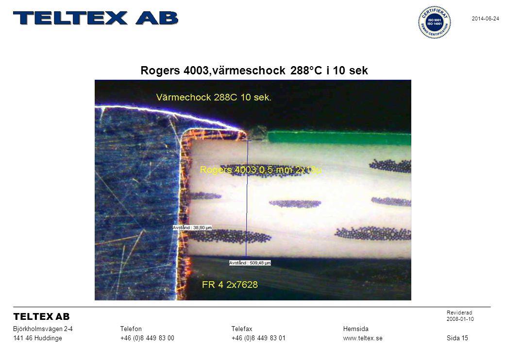Rogers 4003,värmeschock 288°C i 10 sek Sida 15www.teltex.se+46 (0)8 449 83 01+46 (0)8 449 83 00141 46 Huddinge HemsidaTelefaxTelefonBjörkholmsvägen 2-4 Reviderad 2008-01-10 TELTEX AB 2014-06-24