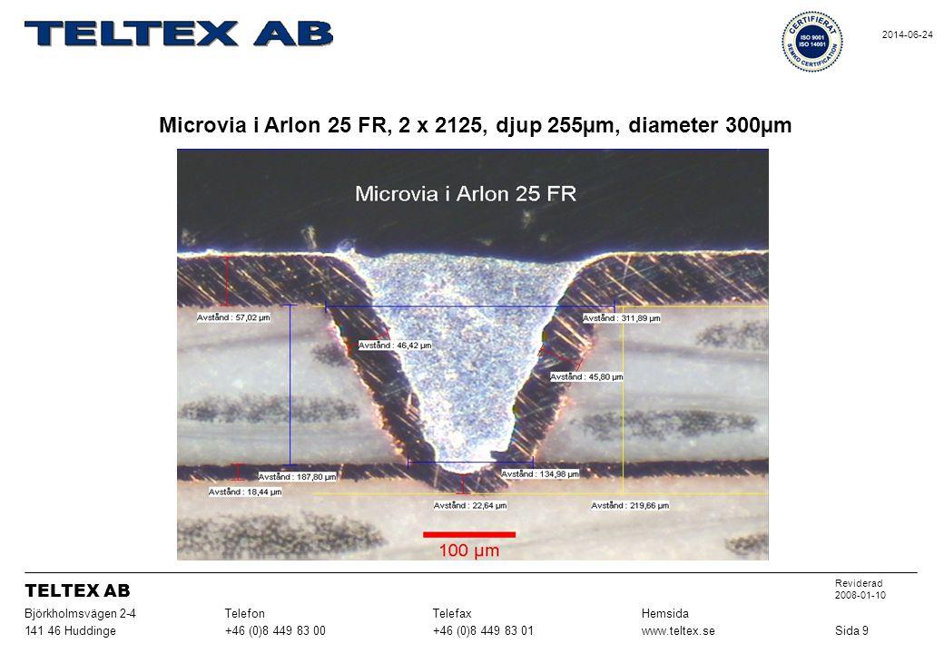 Microvia i Arlon 25 FR, 2 x 2125, djup 255µm, diameter 300µm Sida 9www.teltex.se+46 (0)8 449 83 01+46 (0)8 449 83 00141 46 Huddinge HemsidaTelefaxTelefonBjörkholmsvägen 2-4 Reviderad 2008-01-10 TELTEX AB 2014-06-24