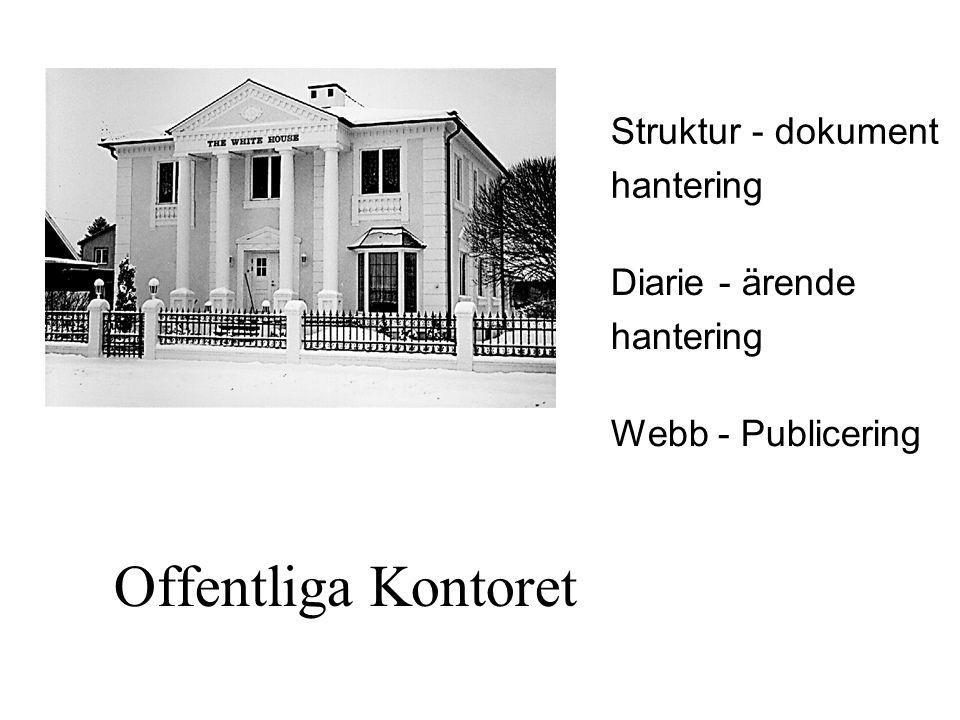 Offentliga Kontoret Struktur - dokument hantering Webb - Publicering Diarie - ärende hantering