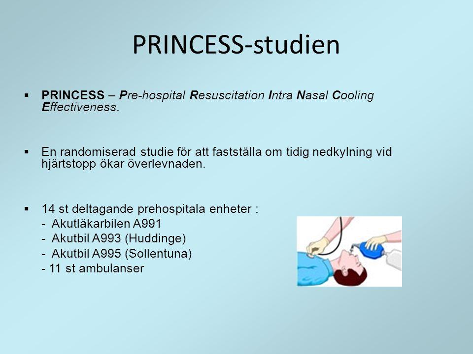PRINCESS-studien  PRINCESS – Pre-hospital Resuscitation Intra Nasal Cooling Effectiveness.  En randomiserad studie för att fastställa om tidig nedky