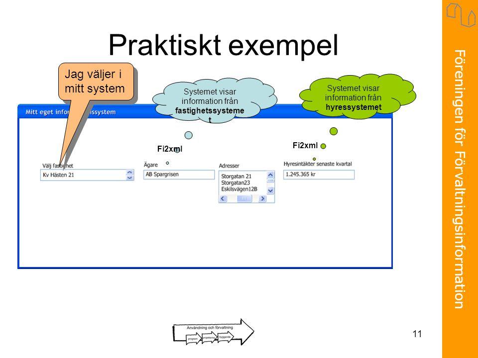 Föreningen för Förvaltningsinformation 11 Praktiskt exempel Jag väljer i mitt system Systemet visar information från fastighetssysteme t Fi2xml System