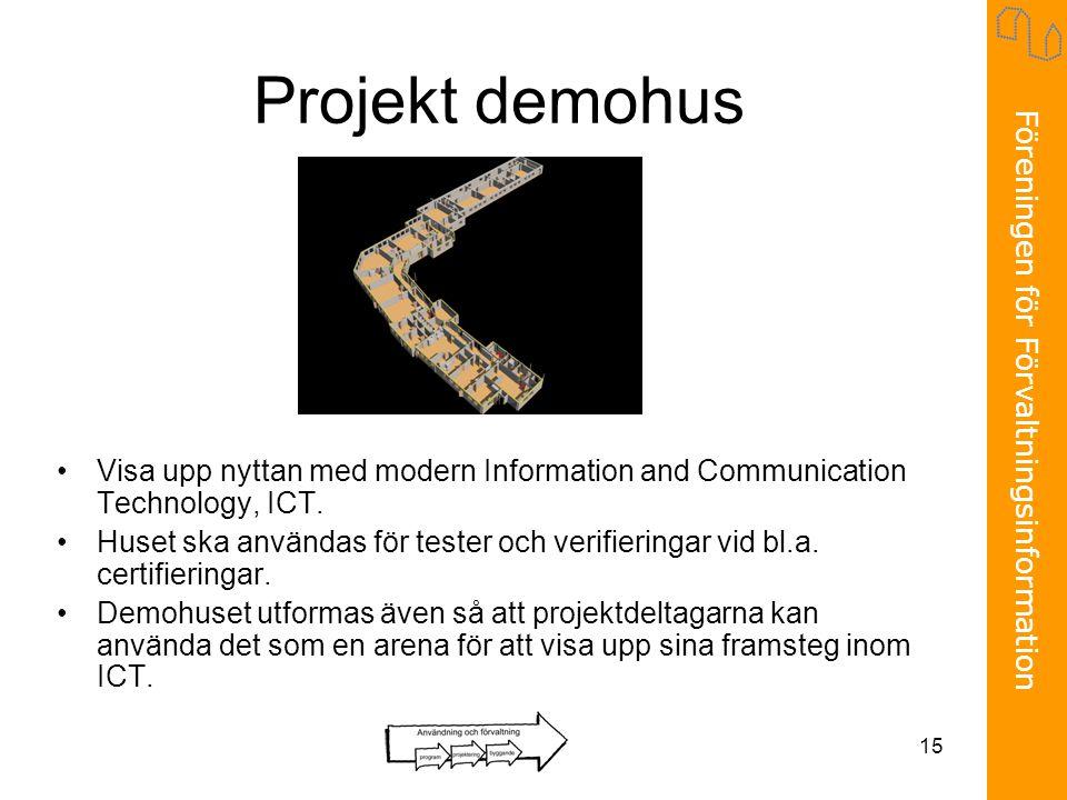 Föreningen för Förvaltningsinformation 15 Projekt demohus •Visa upp nyttan med modern Information and Communication Technology, ICT. •Huset ska använd