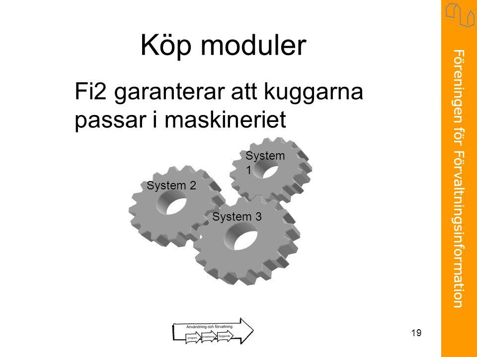 Föreningen för Förvaltningsinformation 19 Köp moduler System 1 System 2 System 3 Fi2 garanterar att kuggarna passar i maskineriet
