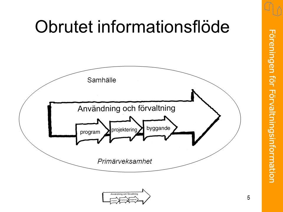 Föreningen för Förvaltningsinformation 16 Fi2xml version 1.2