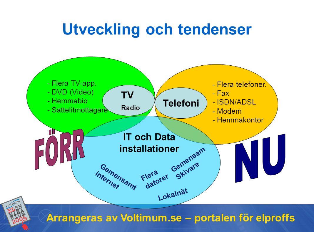 Arrangeras av Voltimum.se – portalen för elproffs Telefoni TV Radio IT och Data installationer - Flera TV-app.
